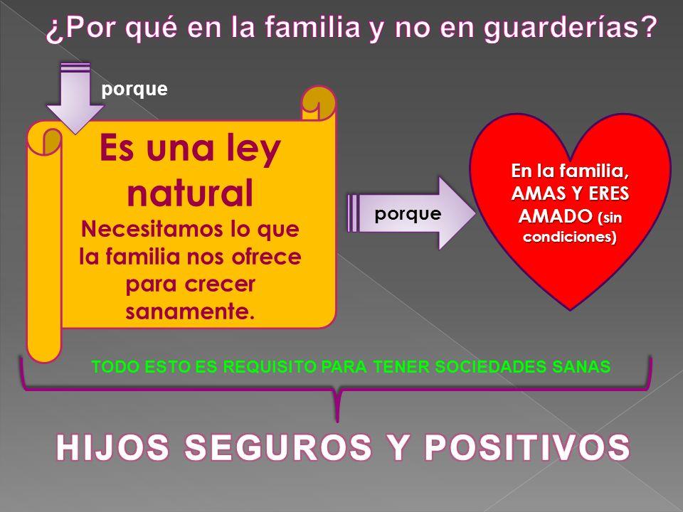 Es una ley natural Necesitamos lo que la familia nos ofrece para crecer sanamente. En la familia, AMAS Y ERES AMADO (sin condiciones) porque TODO ESTO
