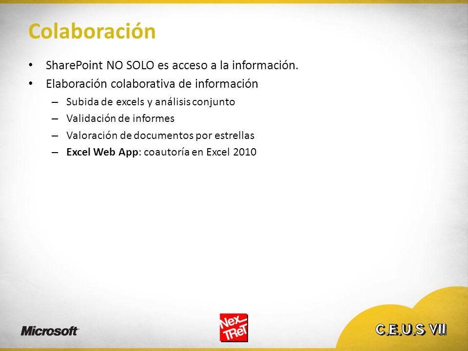 Colaboración SharePoint NO SOLO es acceso a la información. Elaboración colaborativa de información – Subida de excels y análisis conjunto – Validació