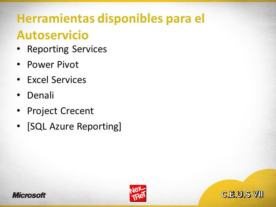 Herramientas disponibles para el Autoservicio Reporting Services Power Pivot Excel Services Denali Project Crecent [SQL Azure Reporting]