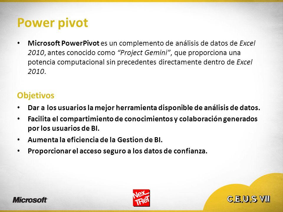 Power pivot Microsoft PowerPivot es un complemento de análisis de datos de Excel 2010, antes conocido como Project Gemini, que proporciona una potenci