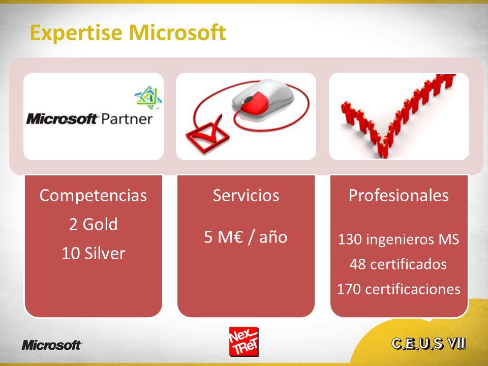 Expertise Microsoft Competencias 2 Gold 10 Silver Servicios 5 M / año Profesionales 130 ingenieros MS 48 certificados 170 certificaciones