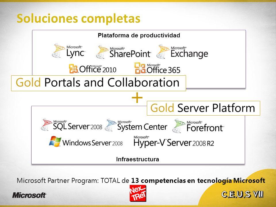Soluciones completas Plataforma de productividad Infraestructura + Microsoft Partner Program: TOTAL de 13 competencias en tecnología Microsoft