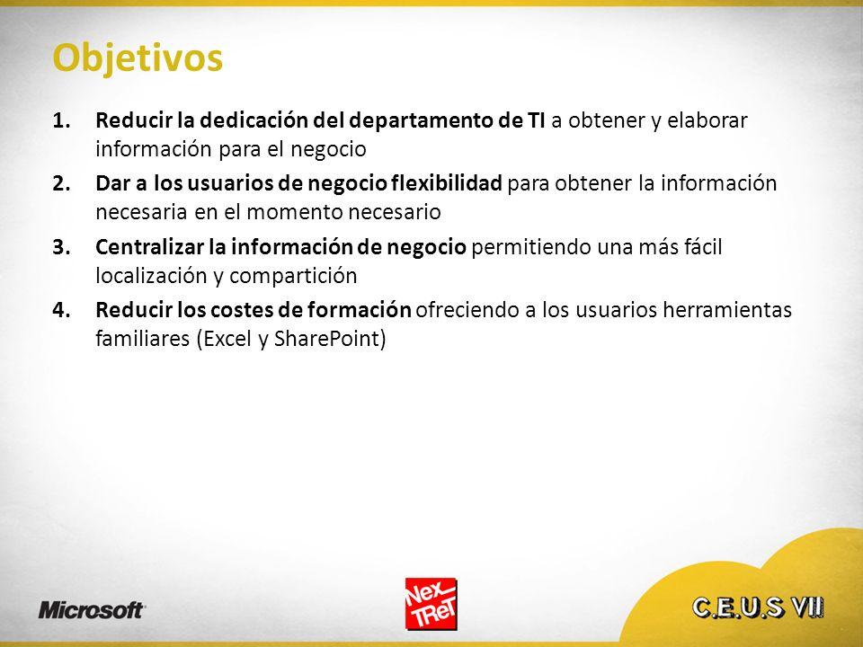Objetivos 1.Reducir la dedicación del departamento de TI a obtener y elaborar información para el negocio 2.Dar a los usuarios de negocio flexibilidad