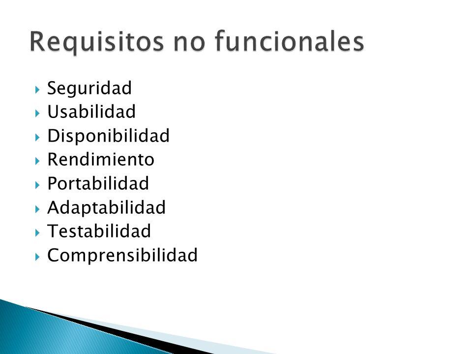 Seguridad Usabilidad Disponibilidad Rendimiento Portabilidad Adaptabilidad Testabilidad Comprensibilidad