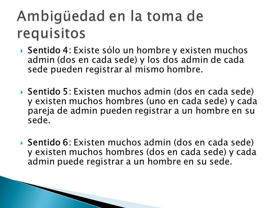 Sentido 4: Existe sólo un hombre y existen muchos admin (dos en cada sede) y los dos admin de cada sede pueden registrar al mismo hombre.