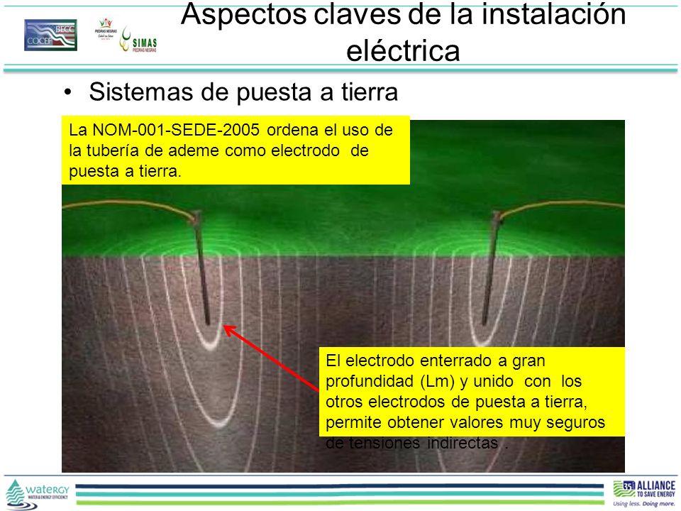 Sistemas de puesta a tierra La NOM-001-SEDE-2005 ordena el uso de la tubería de ademe como electrodo de puesta a tierra. El electrodo enterrado a gran