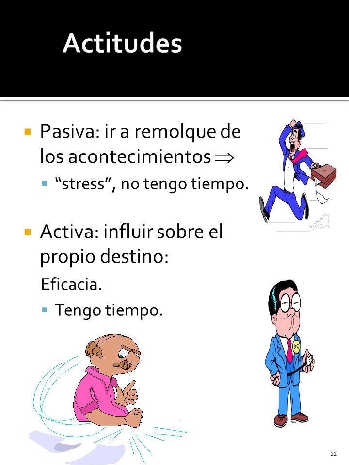 Pasiva: ir a remolque de los acontecimientos stress, no tengo tiempo. Activa: influir sobre el propio destino: Eficacia. Tengo tiempo. 11