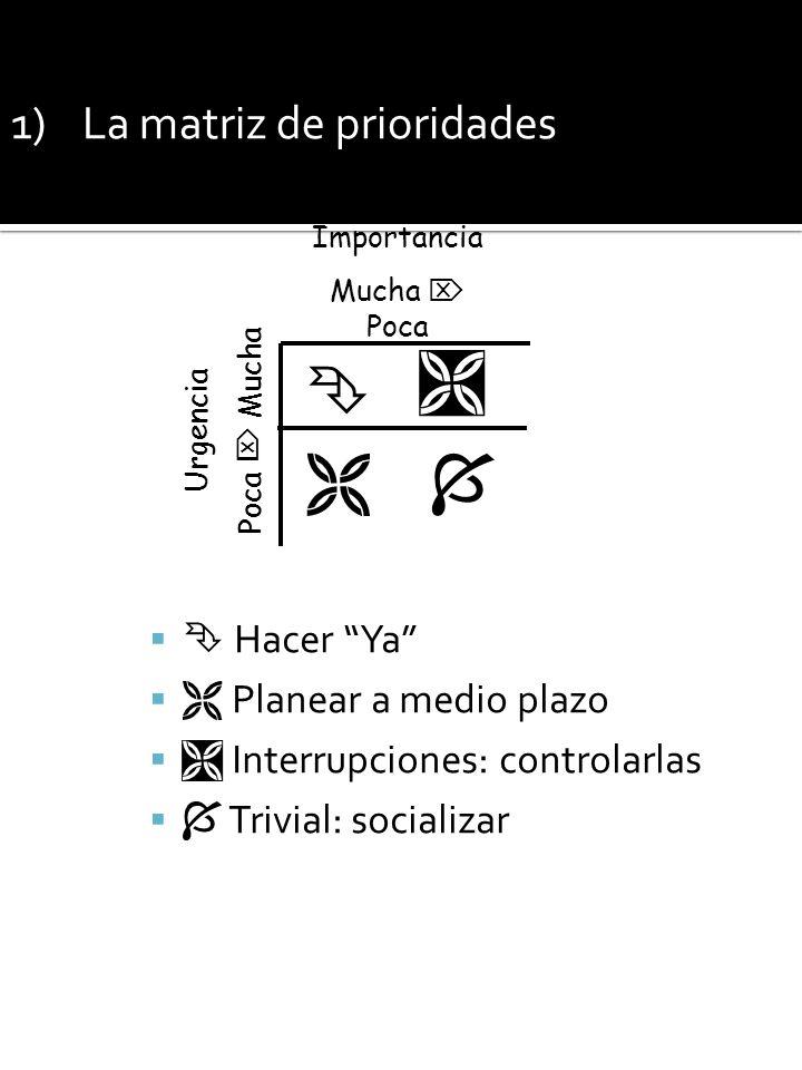 1)La matriz de prioridades Hacer Ya Planear a medio plazo Interrupciones: controlarlas Trivial: socializar Importancia Mucha Poca Urgencia Poca Mucha