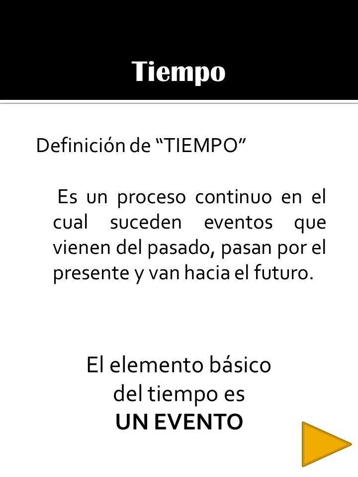 Definición de TIEMPO Es un proceso continuo en el cual suceden eventos que vienen del pasado, pasan por el presente y van hacia el futuro. Tiempo El e