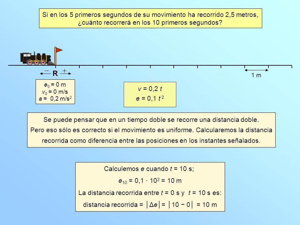 e 0 = 0 m v 0 = 0 m/s a = 0,2 m/s 2 Si en los 5 primeros segundos de su movimiento ha recorrido 2,5 metros, ¿cuánto recorrerá en los 10 primeros segundos.