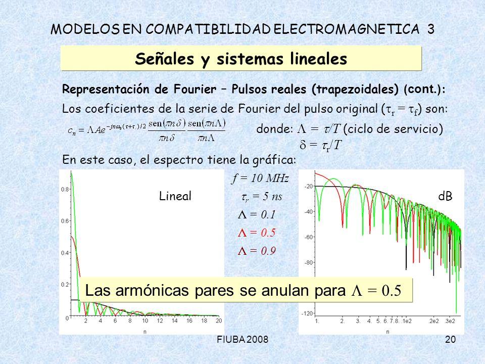 FIUBA 200820 MODELOS EN COMPATIBILIDAD ELECTROMAGNETICA 3 Señales y sistemas lineales Representación de Fourier – Pulsos reales (trapezoidales) (cont.