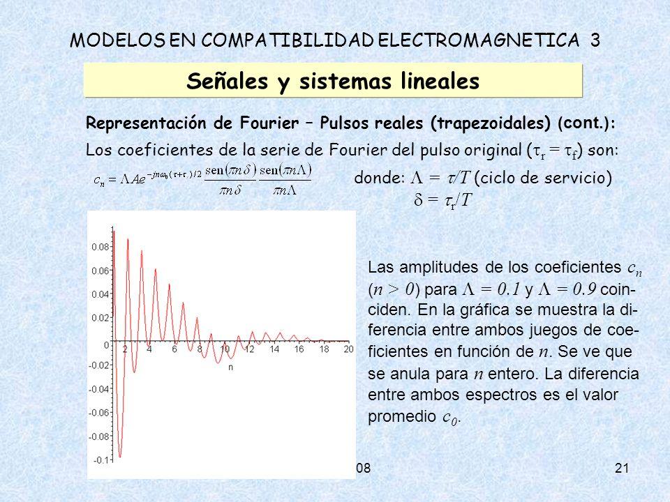FIUBA 200821 MODELOS EN COMPATIBILIDAD ELECTROMAGNETICA 3 Señales y sistemas lineales Representación de Fourier – Pulsos reales (trapezoidales) (cont.