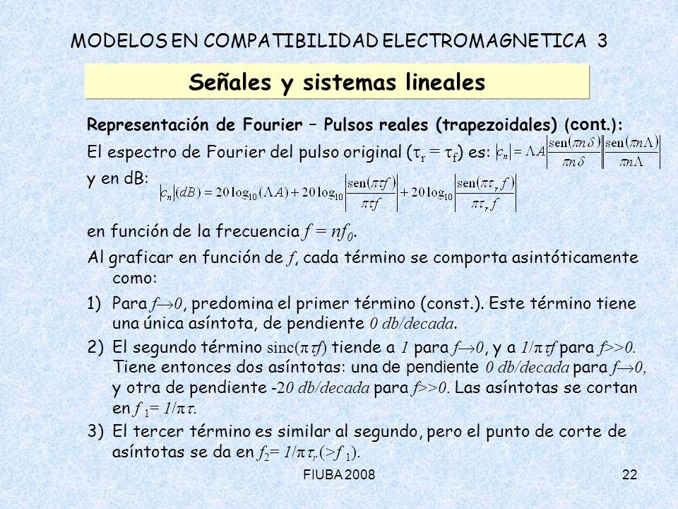 FIUBA 200822 MODELOS EN COMPATIBILIDAD ELECTROMAGNETICA 3 Señales y sistemas lineales Representación de Fourier – Pulsos reales (trapezoidales) (cont.