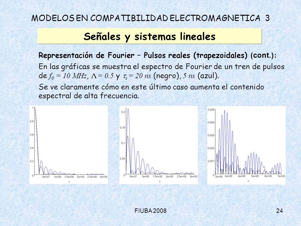 FIUBA 200824 MODELOS EN COMPATIBILIDAD ELECTROMAGNETICA 3 Señales y sistemas lineales Representación de Fourier – Pulsos reales (trapezoidales) (cont.