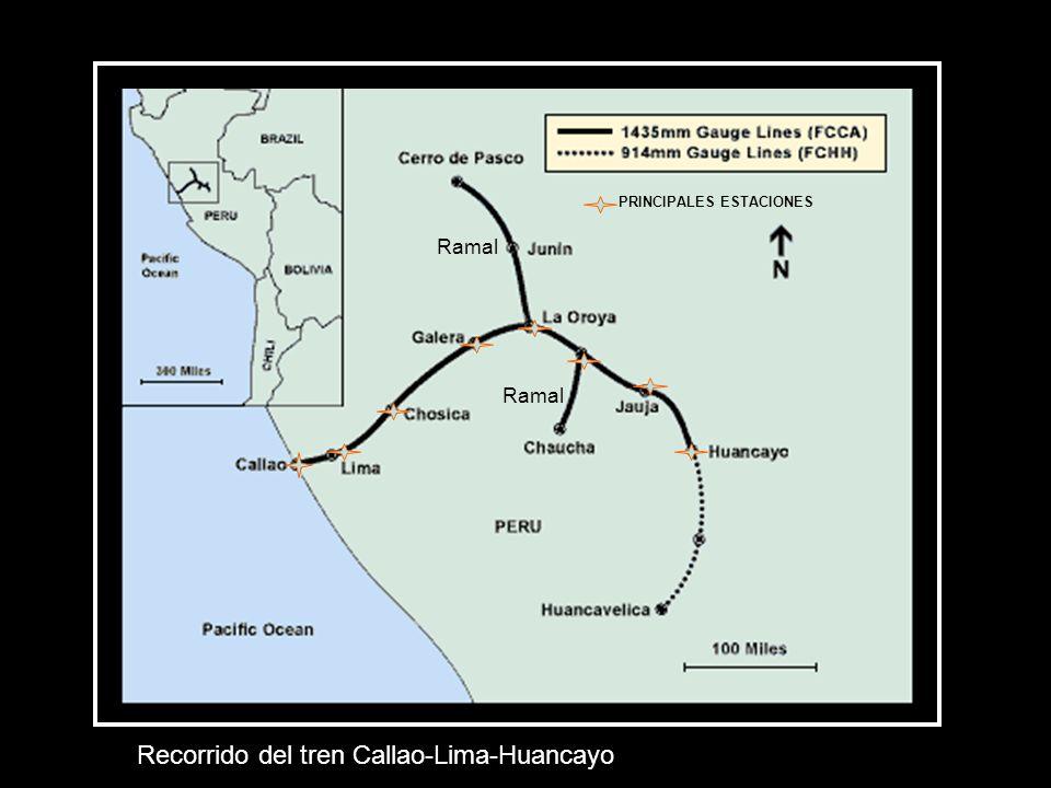 Recorrido del tren Callao-Lima-Huancayo PRINCIPALES ESTACIONES Ramal
