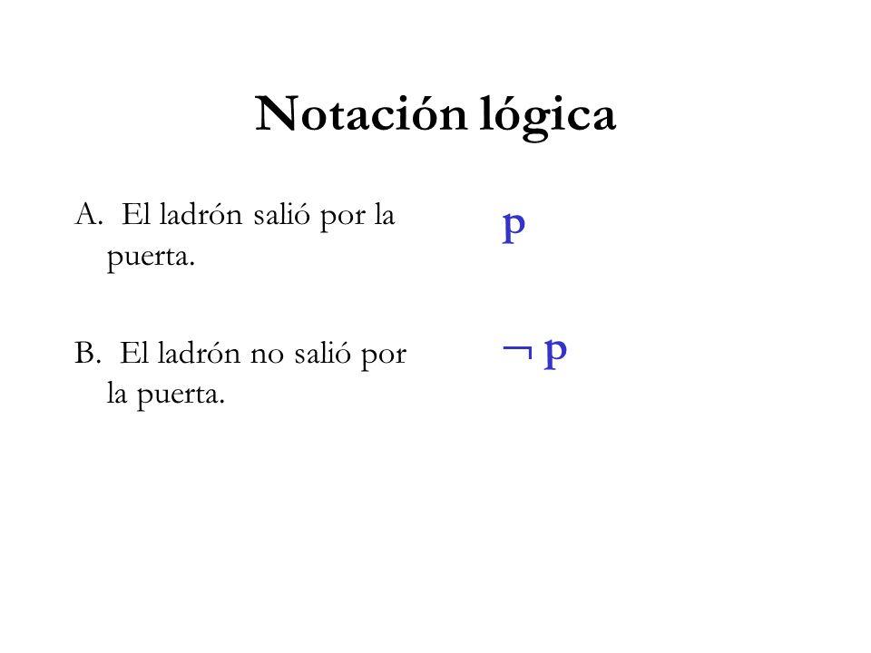 Notación lógica A. El ladrón salió por la puerta. B. El ladrón no salió por la puerta. p