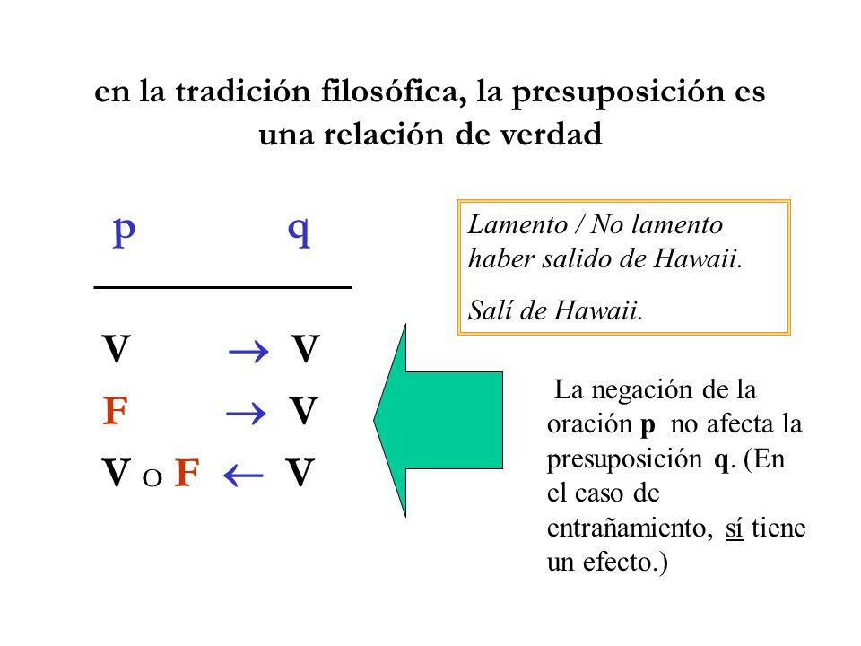 en la tradición filosófica, la presuposición es una relación de verdad p q V F V V o F V La negación de la oración p no afecta la presuposición q.