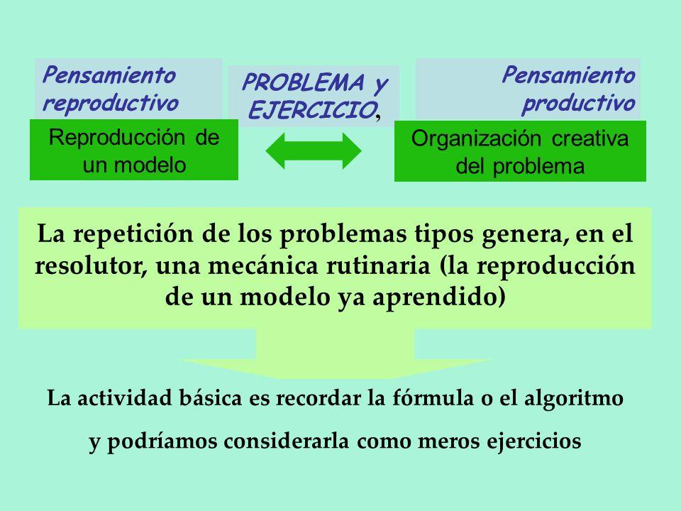La repetición de los problemas tipos genera, en el resolutor, una mecánica rutinaria (la reproducción de un modelo ya aprendido) La actividad básica e