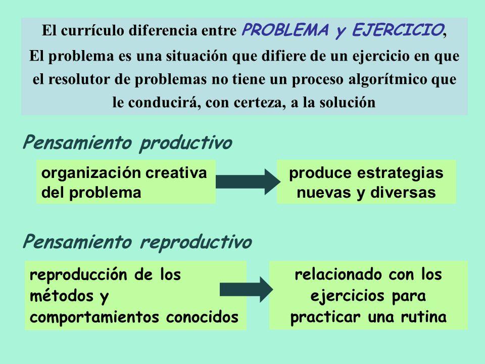 El currículo diferencia entre PROBLEMA y EJERCICIO, El problema es una situación que difiere de un ejercicio en que el resolutor de problemas no tiene