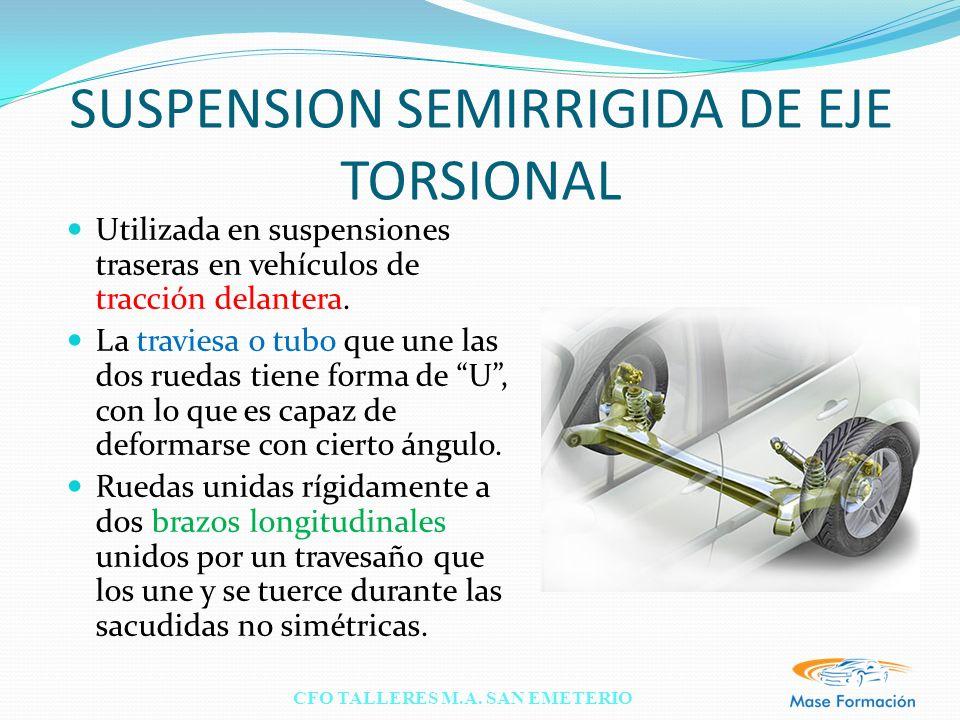 CFO TALLERES M.A. SAN EMETERIO SUSPENSION SEMIRRIGIDA DE EJE TORSIONAL Utilizada en suspensiones traseras en vehículos de tracción delantera. La travi