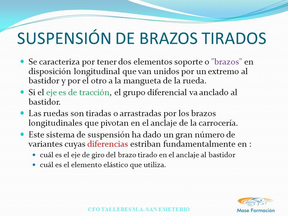 CFO TALLERES M.A. SAN EMETERIO SUSPENSIÓN DE BRAZOS TIRADOS Se caracteriza por tener dos elementos soporte o
