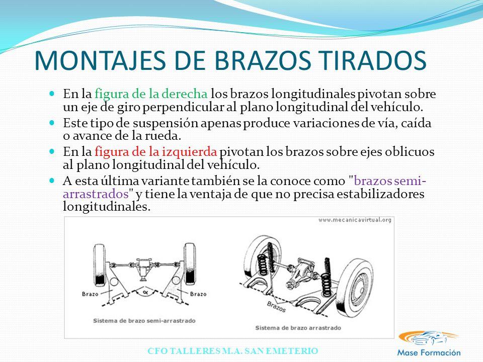 CFO TALLERES M.A. SAN EMETERIO MONTAJES DE BRAZOS TIRADOS En la figura de la derecha los brazos longitudinales pivotan sobre un eje de giro perpendicu