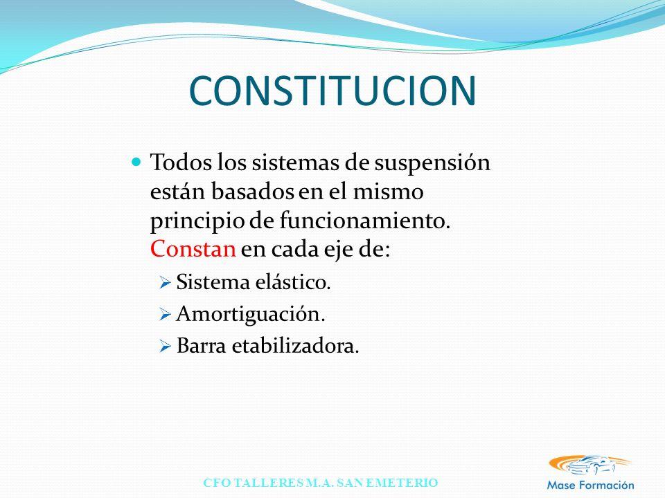 CFO TALLERES M.A. SAN EMETERIO CONSTITUCION Todos los sistemas de suspensión están basados en el mismo principio de funcionamiento. Constan en cada ej