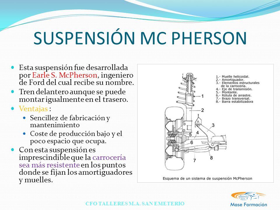 CFO TALLERES M.A. SAN EMETERIO SUSPENSIÓN MC PHERSON Esta suspensión fue desarrollada por Earle S. McPherson, ingeniero de Ford del cual recibe su nom
