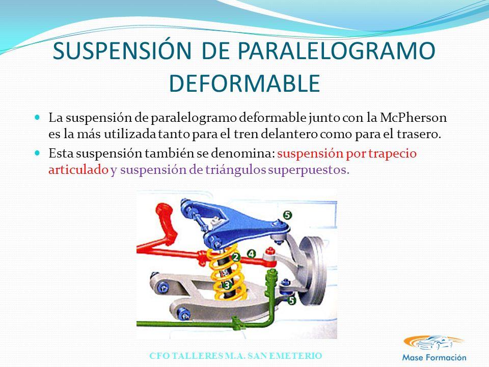 CFO TALLERES M.A. SAN EMETERIO SUSPENSIÓN DE PARALELOGRAMO DEFORMABLE La suspensión de paralelogramo deformable junto con la McPherson es la más utili