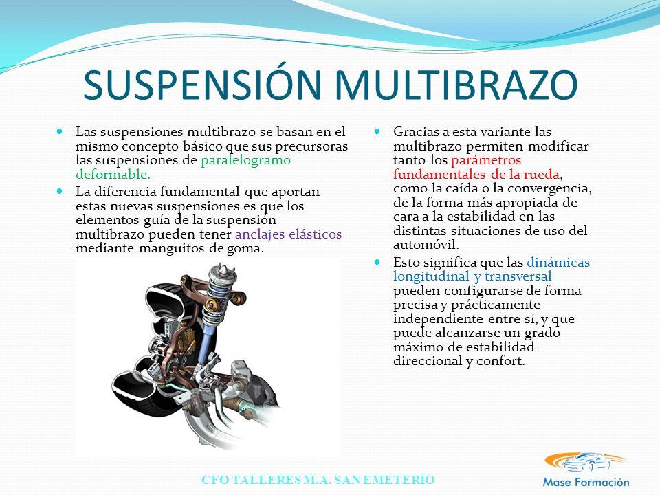 CFO TALLERES M.A. SAN EMETERIO SUSPENSIÓN MULTIBRAZO Las suspensiones multibrazo se basan en el mismo concepto básico que sus precursoras las suspensi