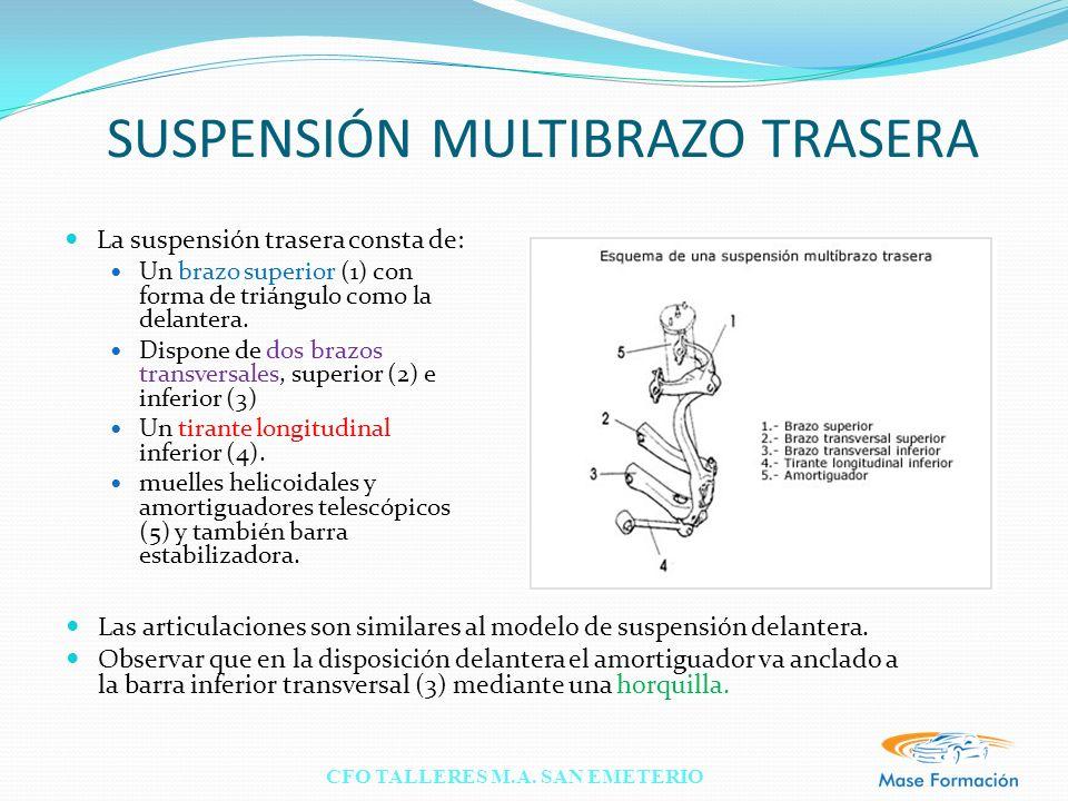 CFO TALLERES M.A. SAN EMETERIO SUSPENSIÓN MULTIBRAZO TRASERA La suspensión trasera consta de: Un brazo superior (1) con forma de triángulo como la del