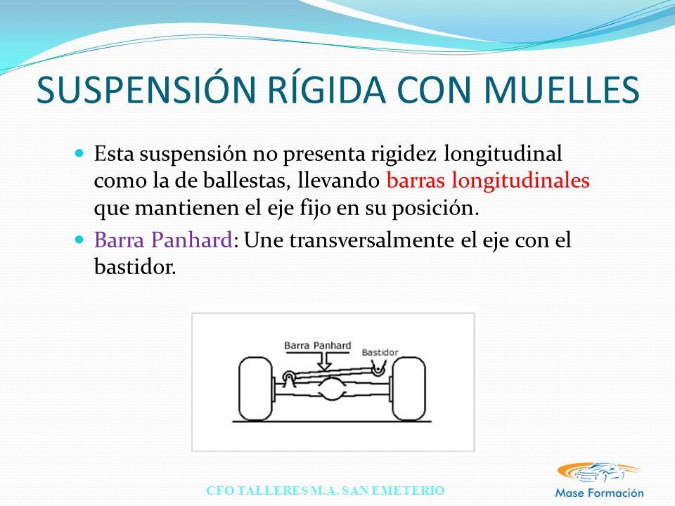 CFO TALLERES M.A. SAN EMETERIO ELEMENTOS SUSPENSIÓN RÍGIDA