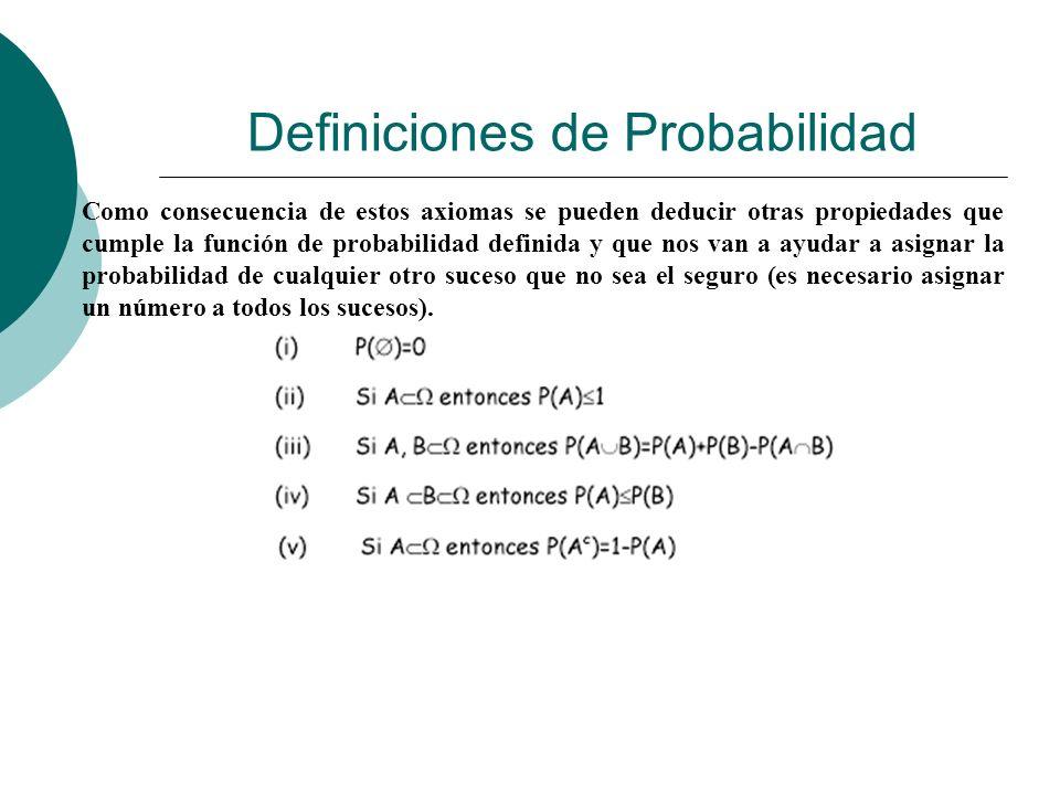 Definiciones de Probabilidad Como consecuencia de estos axiomas se pueden deducir otras propiedades que cumple la función de probabilidad definida y q
