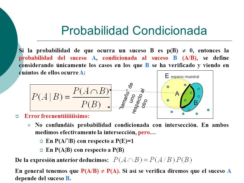 Probabilidad Condicionada Si la probabilidad de que ocurra un suceso B es p(B) 0, entonces la probabilidad del suceso A, condicionada al suceso B (A/B