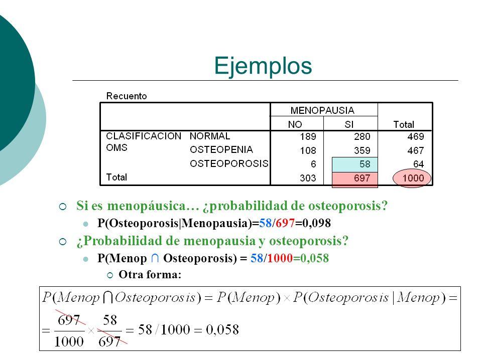 Ejemplos Si es menopáusica… ¿probabilidad de osteoporosis? P(Osteoporosis|Menopausia)=58/697=0,098 ¿Probabilidad de menopausia y osteoporosis? P(Menop