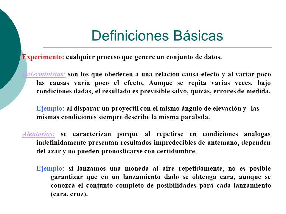 Definiciones Básicas Experimento: cualquier proceso que genere un conjunto de datos. Deterministas: son los que obedecen a una relación causa-efecto y