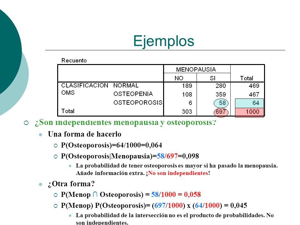 Ejemplos ¿Son independientes menopausia y osteoporosis? Una forma de hacerlo P(Osteoporosis)=64/1000=0,064 P(Osteoporosis|Menopausia)=58/697=0,098 La