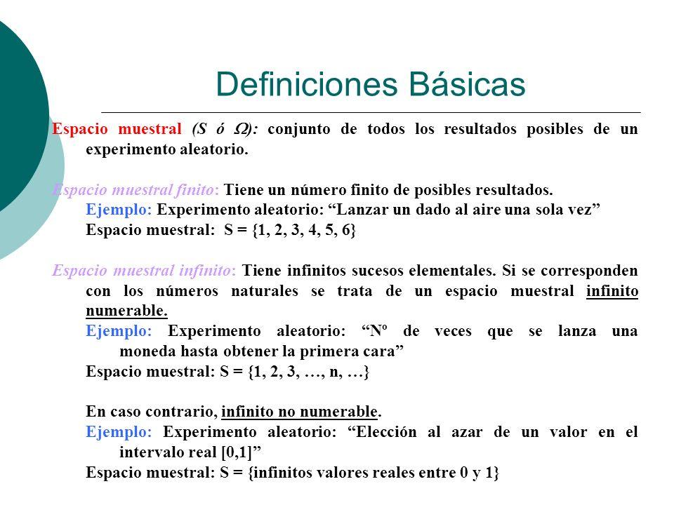 Definiciones Básicas Espacio muestral (S ó ): conjunto de todos los resultados posibles de un experimento aleatorio. Espacio muestral finito: Tiene un