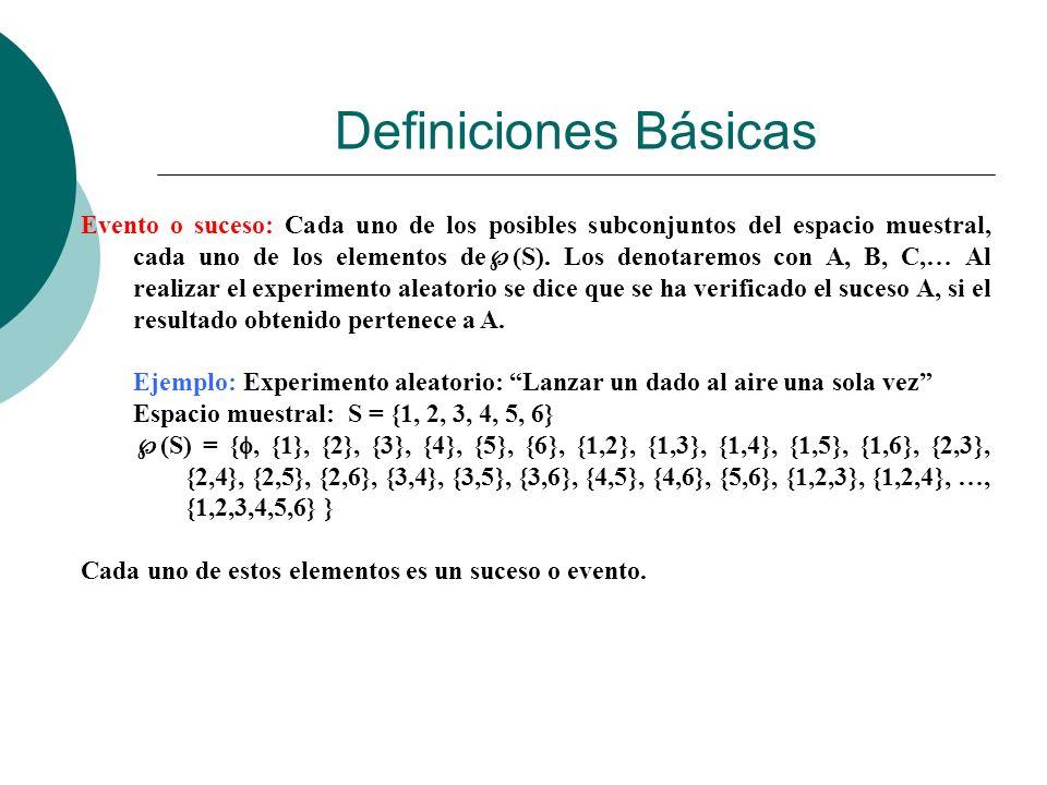 Definiciones Básicas Evento o suceso: Cada uno de los posibles subconjuntos del espacio muestral, cada uno de los elementos de (S). Los denotaremos co