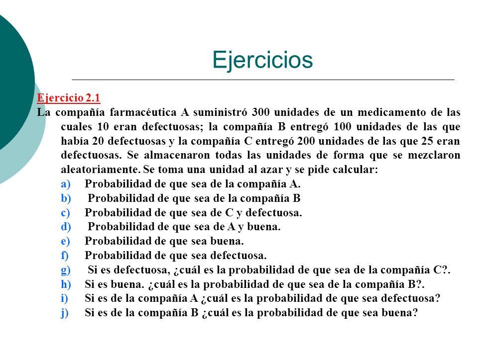 Ejercicios Ejercicio 2.1 La compañía farmacéutica A suministró 300 unidades de un medicamento de las cuales 10 eran defectuosas; la compañía B entregó