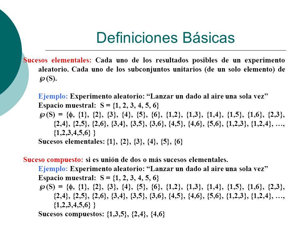 Definiciones Básicas Sucesos elementales: Cada uno de los resultados posibles de un experimento aleatorio. Cada uno de los subconjuntos unitarios (de