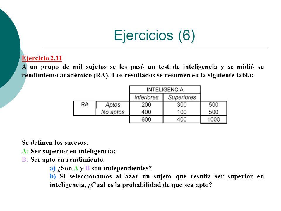 Ejercicios (6) Ejercicio 2.11 A un grupo de mil sujetos se les pasó un test de inteligencia y se midió su rendimiento académico (RA). Los resultados s