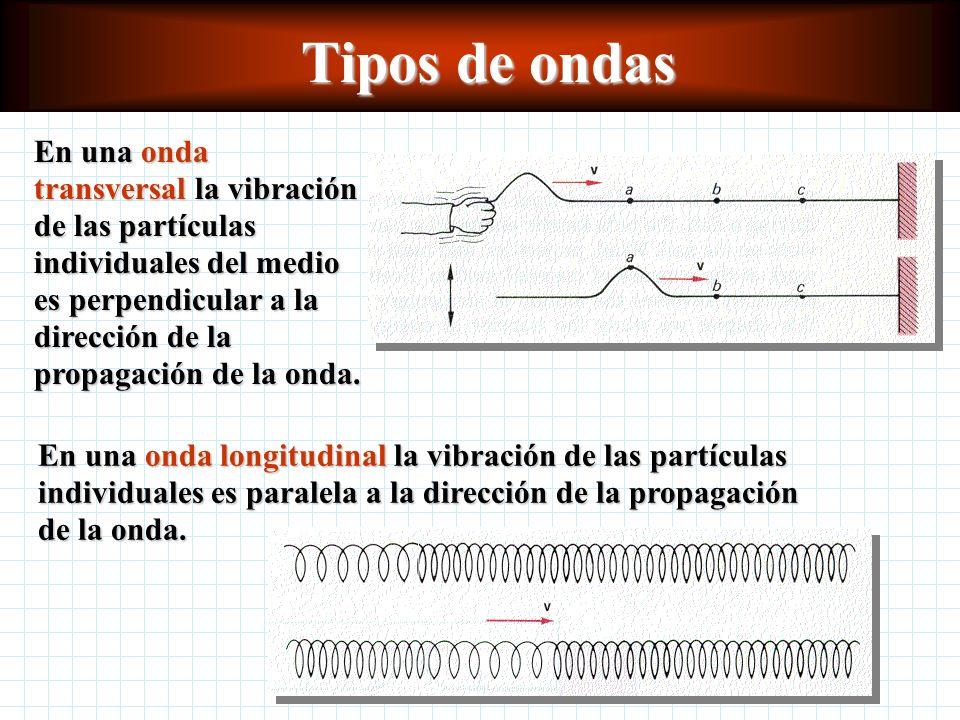 Ondas mecánicas Una onda mecánica es una perturbación física en un medio elástico.