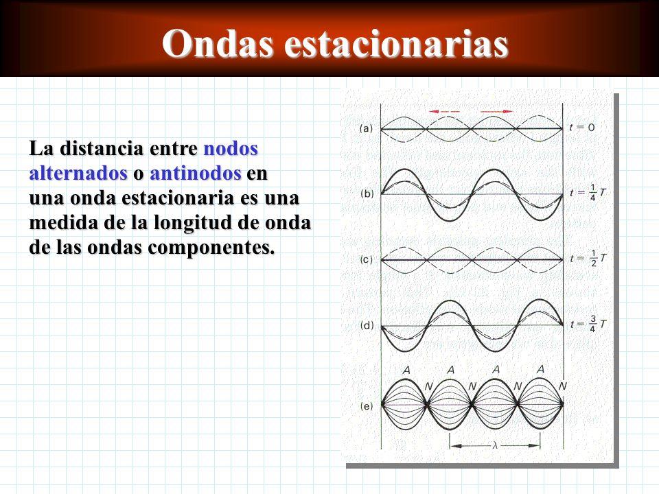 El principio de superposición Cuando dos o más trenes de ondas existen simultáneamente en el mismo medio, cada onda recorre el medio como si las otras