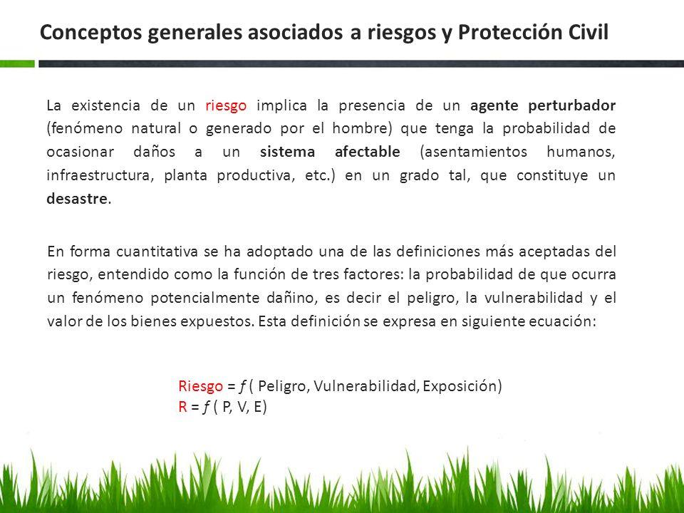 Conceptos generales asociados a riesgos y Protección Civil La existencia de un riesgo implica la presencia de un agente perturbador (fenómeno natural