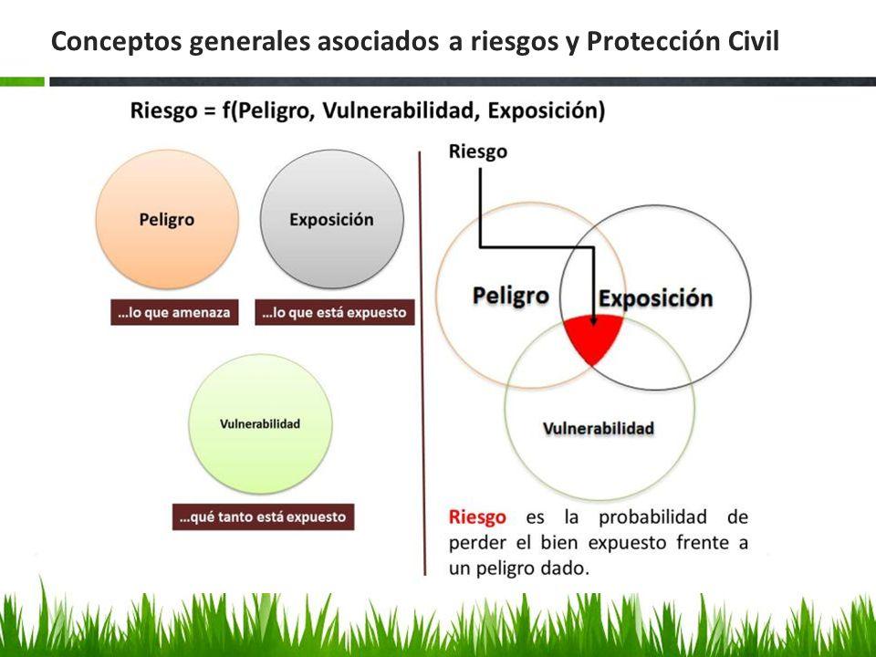 Conceptos generales asociados a riesgos y Protección Civil