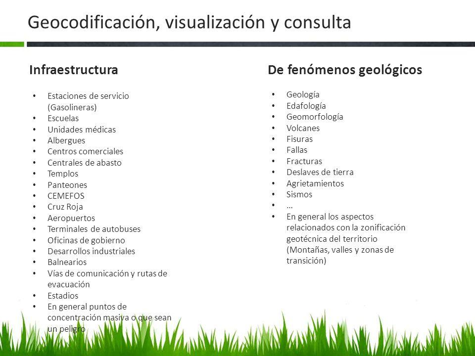 Geocodificación, visualización y consulta Infraestructura Estaciones de servicio (Gasolineras) Escuelas Unidades médicas Albergues Centros comerciales