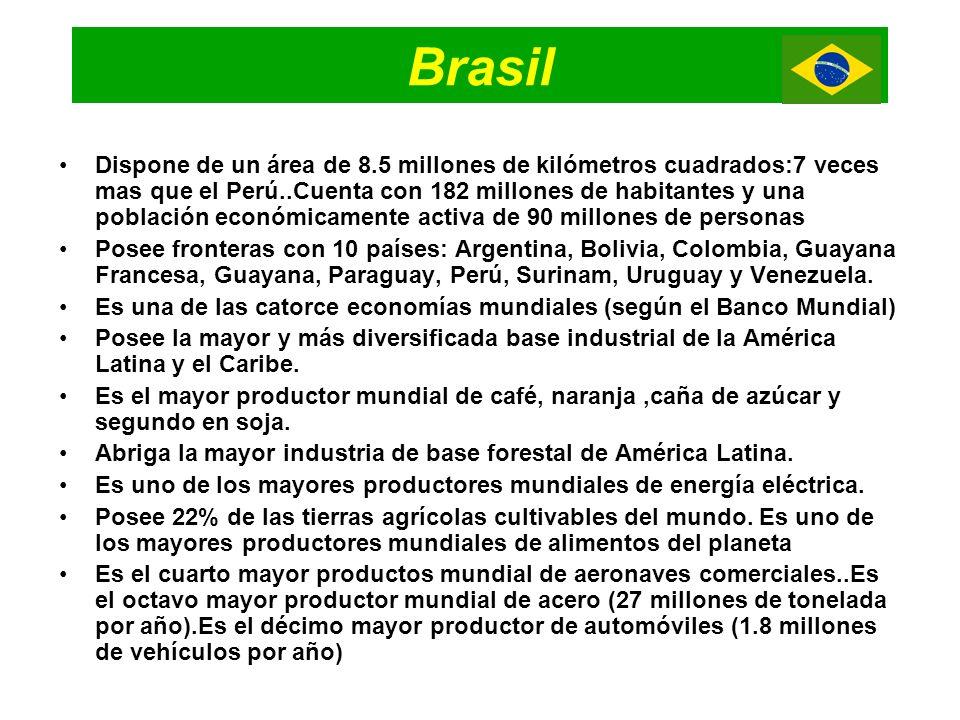 Brasil Dispone de un área de 8.5 millones de kilómetros cuadrados:7 veces mas que el Perú..Cuenta con 182 millones de habitantes y una población econó