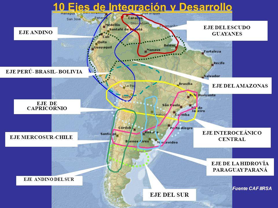 EJE ANDINO EJE MERCOSUR-CHILE EJE INTEROCEÁNICO CENTRAL EJE DEL AMAZONAS EJE DEL ESCUDO GUAYANES EJE PERÚ- BRASIL- BOLIVIA EJE DE LA HIDROVÍA PARAGUAY
