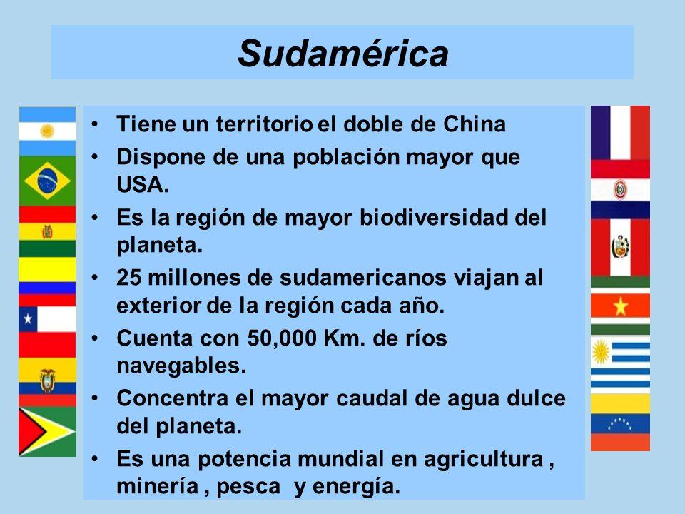 Sudamérica Tiene un territorio el doble de China Dispone de una población mayor que USA. Es la región de mayor biodiversidad del planeta. 25 millones